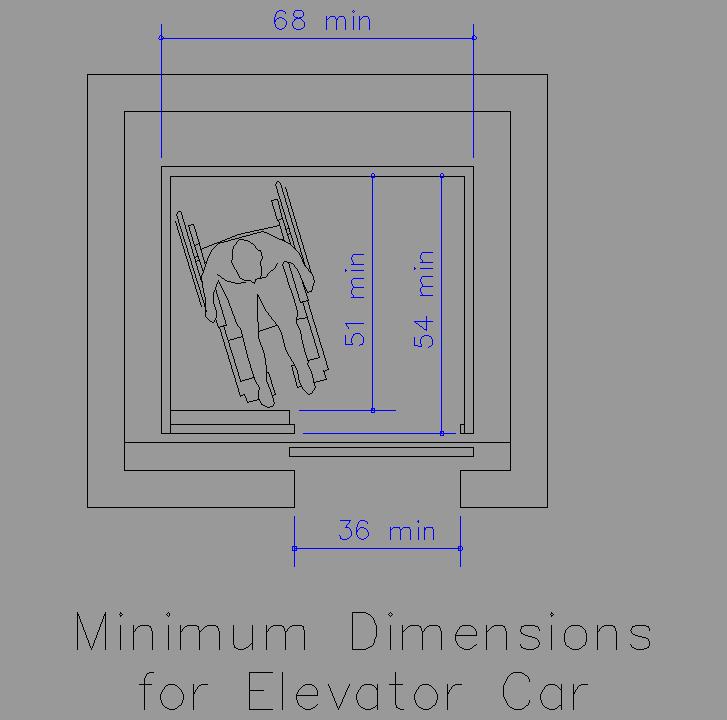 Dimensiones Bano Adaptado Minusvalidos Immagini