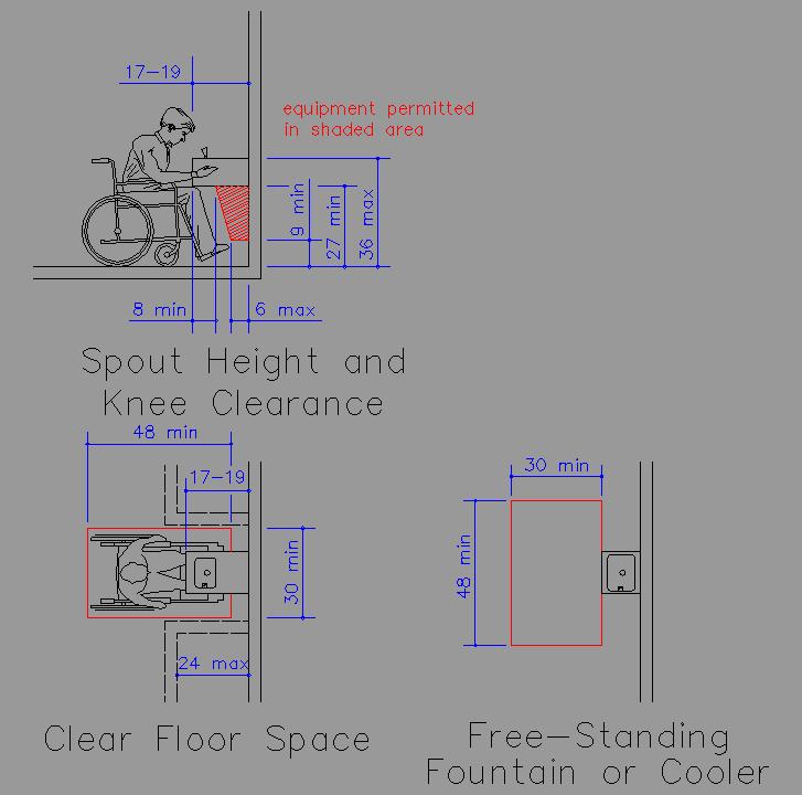 Bloque Baño Adaptado:Bloque Autocad Dimensiones para lavabo adaptado a minusválidos