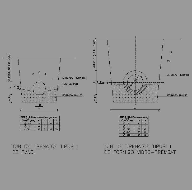 Bloque Autocad Tubo de drenaje tipo I de PVC / Tubo de drenaje tipo II ...