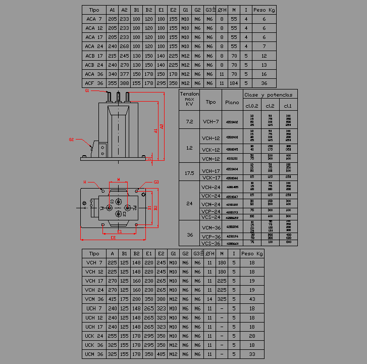 Bloque Autocad Transformador intensidad ACA-24 para CT.